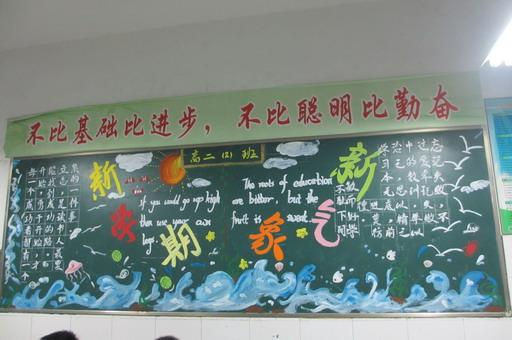 中学部开展新学期板报评比活动